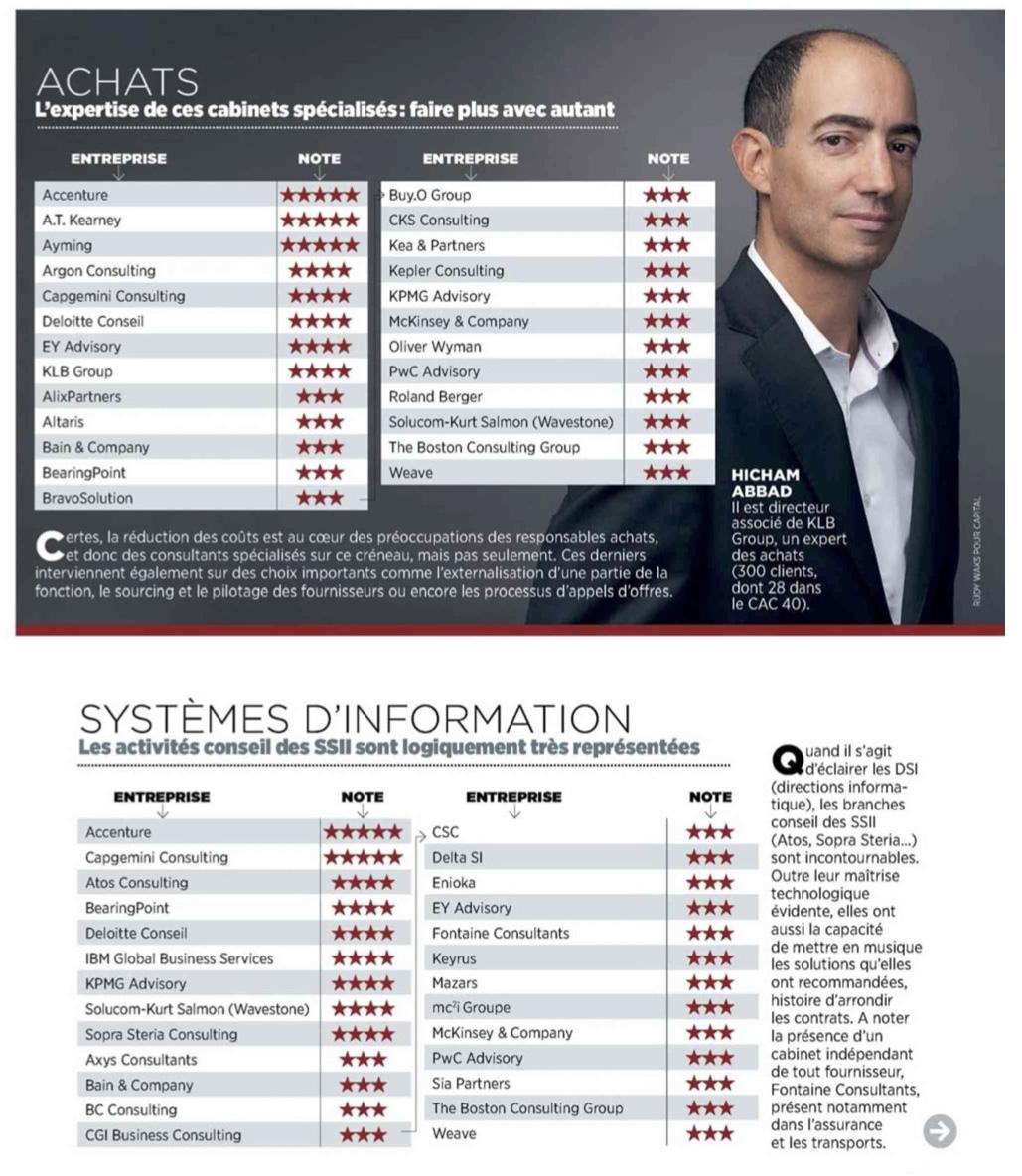 Advancy se classe dans les meilleurs cabinets de conseil selon le classement du magazine - Classement cabinet conseil ...